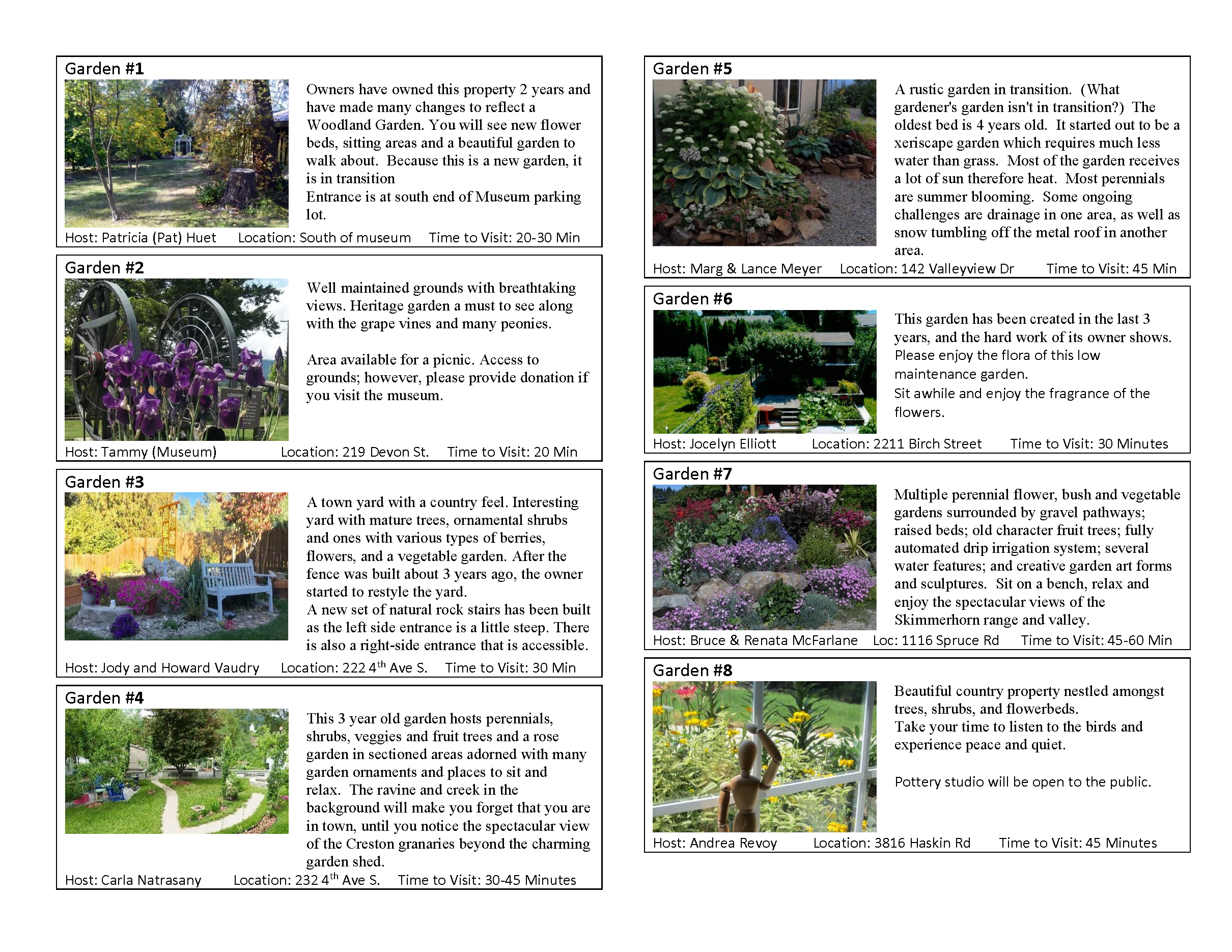 Garden Descriptions
